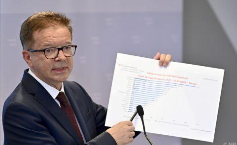 Anschober kündigt Reform seines Gesundheitsressorts an