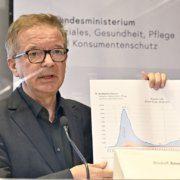 Gesundheitsminister Anschober kündigt neue Maßnahmen an